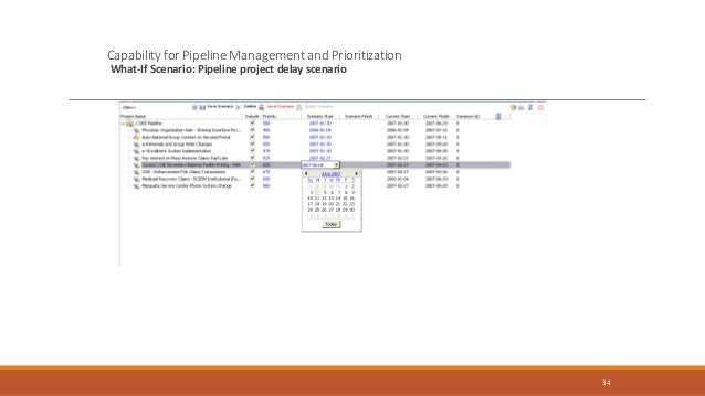 35 Capability for Pipeline Management and PrioritizationPipeline Resource Consumption Projections vs. Capacity Targets