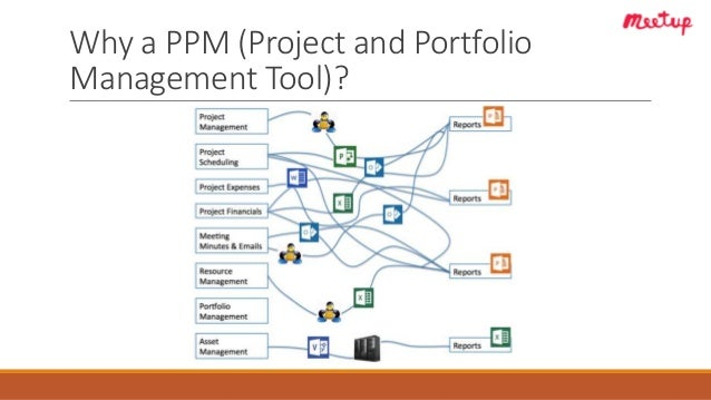 Why a PPM (Project and Portfolio Management Tool)?