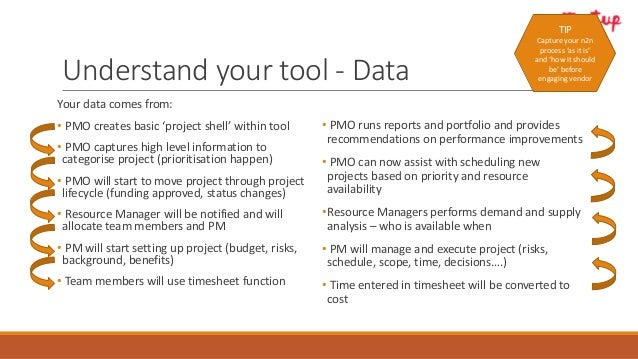 Understand your tool - Data Your data comes from: • PMO creates basic 'project shell' within tool • PMO captures high leve...