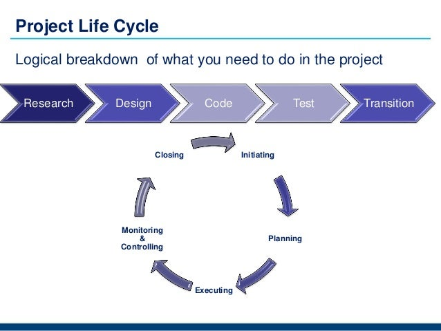Love the style of this process map w the swim lanes and ...