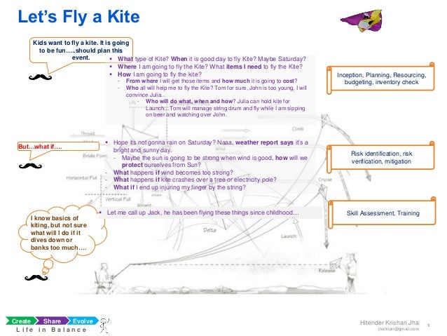 Create  Share  Evolve  Life in Balance  Let's Fly a Kite  1  Hope its not gonna rain on Saturday? Naaa, weather report sa...