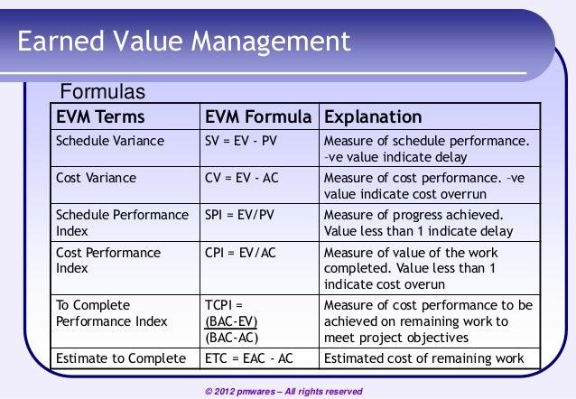 the earned value management formulas