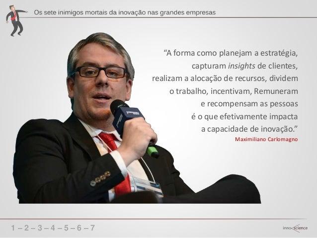 1 – 2 – 3 – 4 – 5 – 6 – 7 Para inovar em grandes empresas são necessárias: mentalidade, práticas de gestão e ferramentas d...