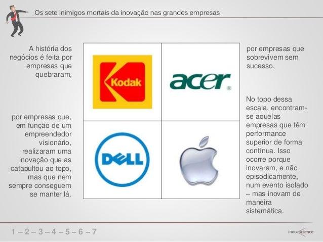 1 – 2 – 3 – 4 – 5 – 6 – 7 Isso não é algo que ocorre naturalmente em grandes empresas. Por quê? Esqueça o mito da falta de...
