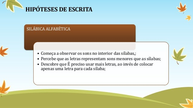 HIPÓTESES DE ESCRITA SILÁBICA ALFABÉTICA • Começa a observar os sons no interior das sílabas,; • Percebe que as letras rep...
