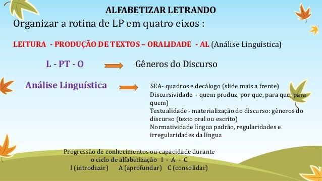 ALFABETIZAR LETRANDO Organizar a rotina de LP em quatro eixos : LEITURA - PRODUÇÃO DE TEXTOS – ORALIDADE - AL (Análise Lin...