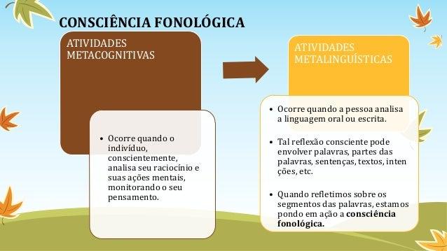 CONSCIÊNCIA FONOLÓGICA ATIVIDADES METACOGNITIVAS • Ocorre quando o indivíduo, conscientemente, analisa seu raciocínio e su...