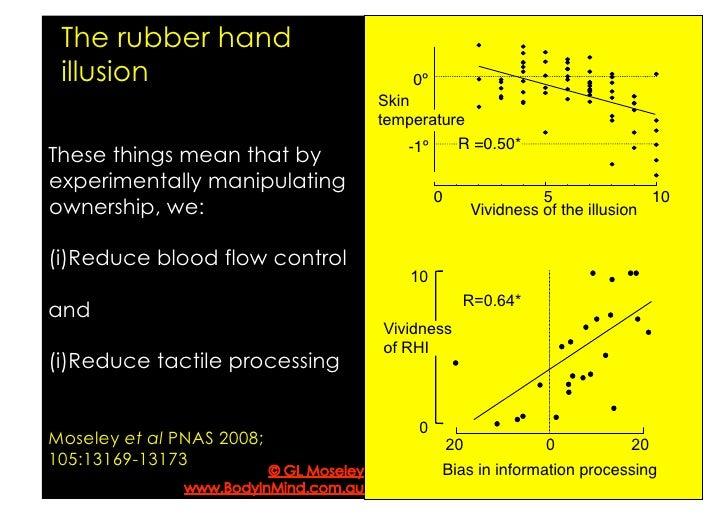 The Rubber Hand Illusion