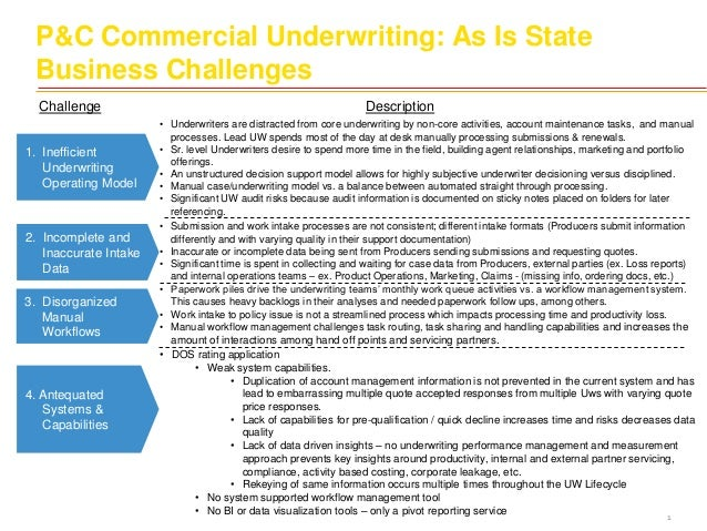 Commercial Insurance Underwriting Business Process As Is ...