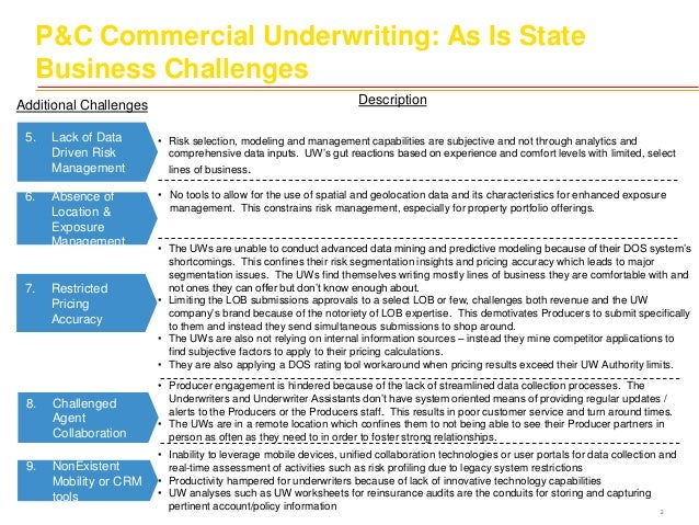 PACE Assessment Underwriting Criteria and Standards
