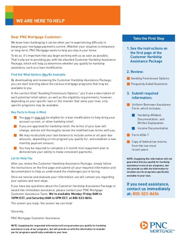 Types of Mortgage Options at PNC