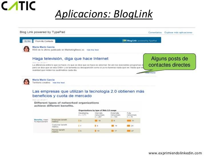 Aplicacions: BlogLink                     Alguns posts de                    contactes directes                    www.exp...