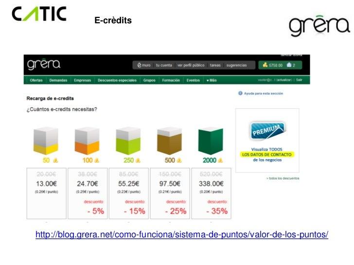 E-crèditshttp://blog.grera.net/como-funciona/sistema-de-puntos/valor-de-los-puntos/