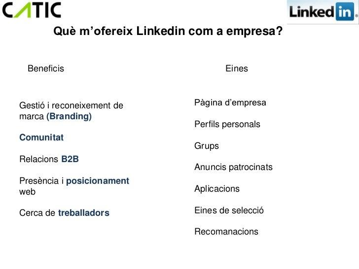 Què m'ofereix Linkedin com a empresa?  Beneficis                           EinesGestió i reconeixement de     Pàgina d'emp...