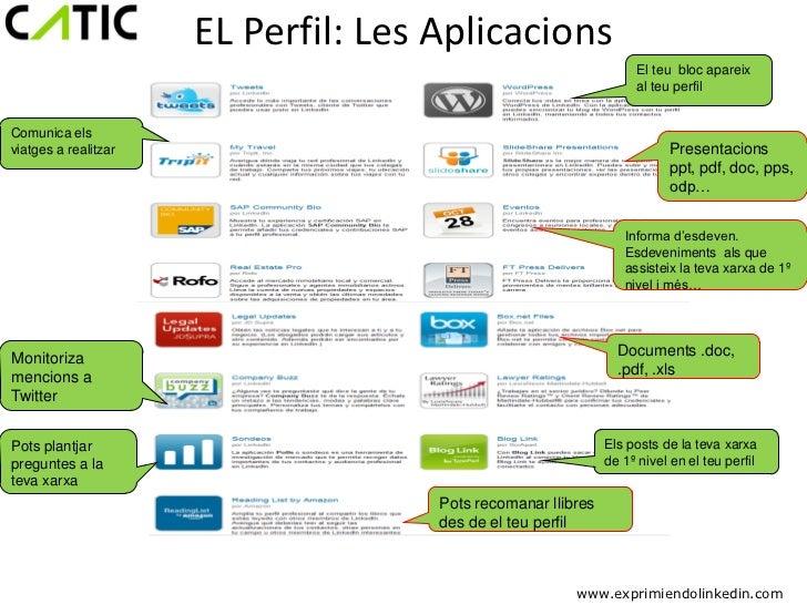 EL Perfil: Les Aplicacions                                                                   El teu bloc apareix          ...
