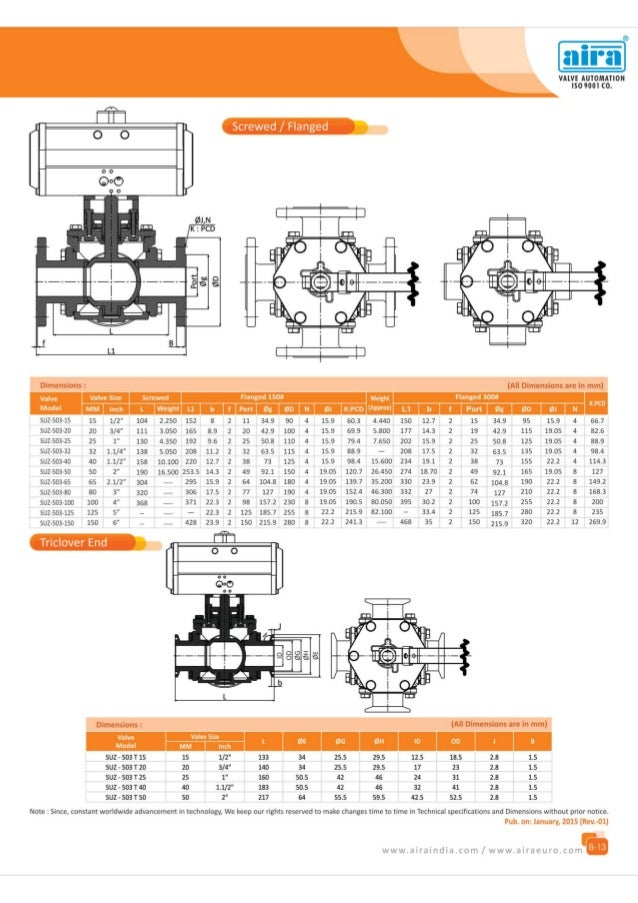 Manufacturer Of Pneumatic Ball Valve In India