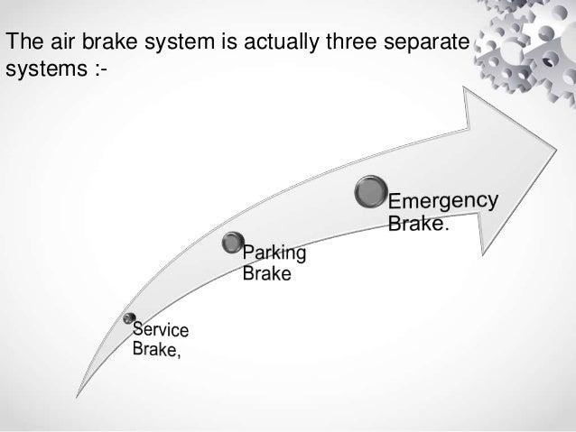 Wabco Air Brake System Diagram : Pneumatic braking system