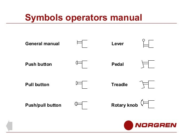 Standard Fluid System Schematic Symbols Trusted Wiring Diagram