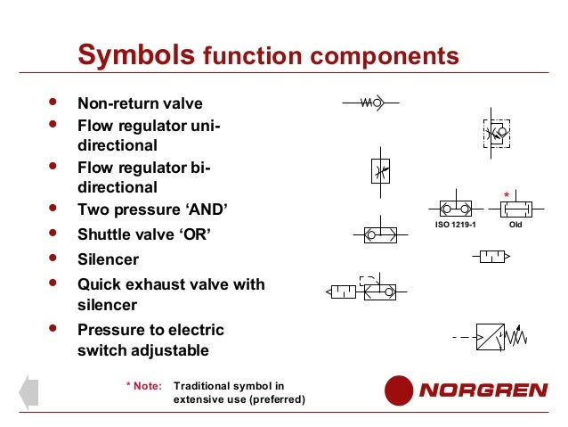 Pneumatic Circuits on Detent Valve Schematic