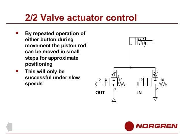 Repeated Logic Diagram Symbols Example Electrical Wiring Diagram