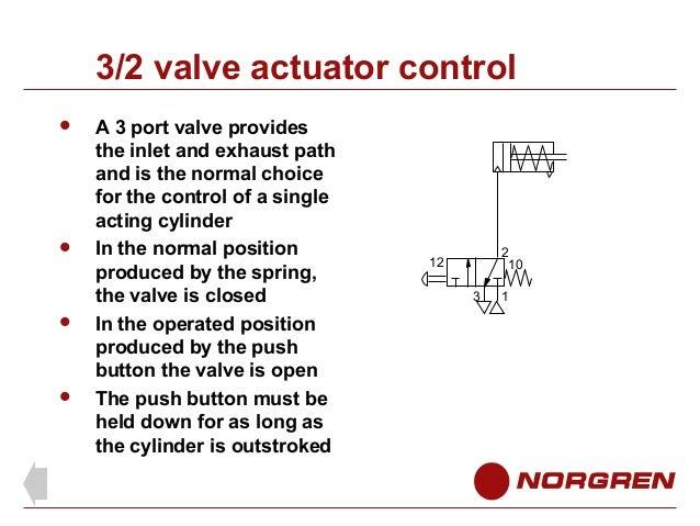 pulse three way pneumatic valve schematic diagram house wiring rh maxturner co 3 way diverting valve piping diagram