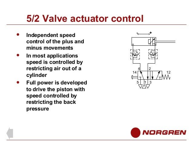 Pneumatic Valve Diagrams Foot Switch Trusted Wiring Diagram