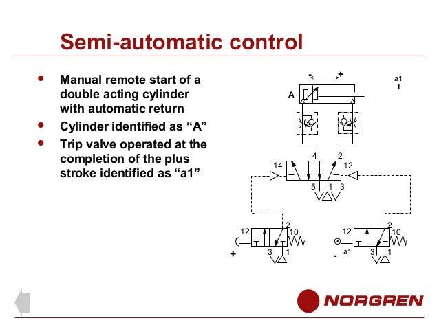 Pneumatic Control Circuit Diagram Circuit Diagram Symbols