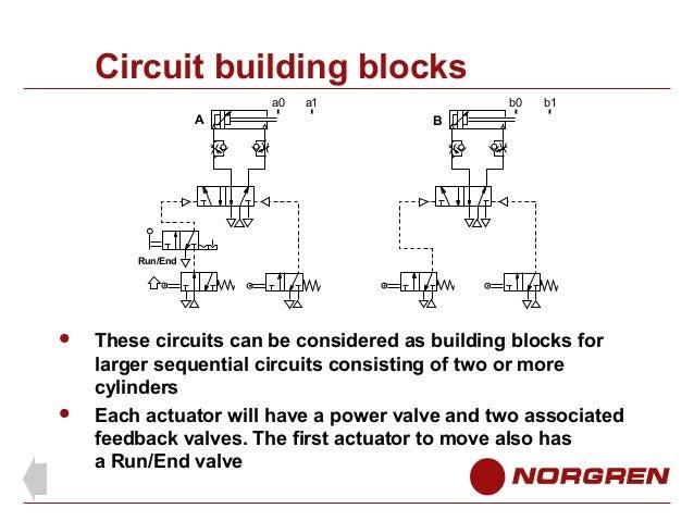 53 Pneumatic Valve Diagram Circuit Connection Diagram