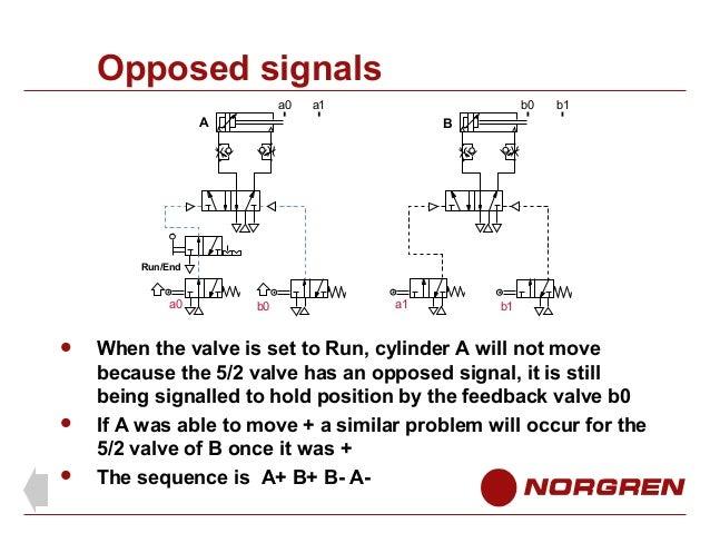 Inversion Valve Pneumatic Diagram Trusted Wiring Diagram