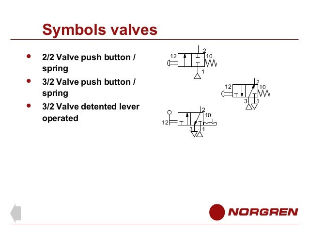 Pneumatic Circuitsrhslideshare: 3 Way Valve Schematic Symbol At Elf-jo.com