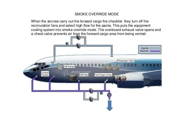 boeing 737 800 aircraft maintenance manual pdf peatix rh boeing 737 800 aircraft maintenance manual pd Boeing 737- 100 Boeing 737- 200