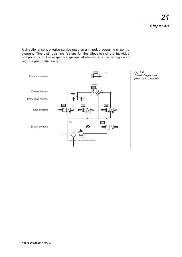 Automatic Bottle Filling Capping Machine Using Plc likewise Pneumatics Festo Eng in addition Instrumentationtools   How Plc Controls A On Off Valve further Ao Tank Diagram in addition Perfect System. on pneumatic control system diagram
