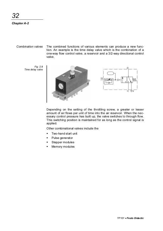 pneumatics festo eng 2 8 pressure sequence valve 32 tp101 • festo