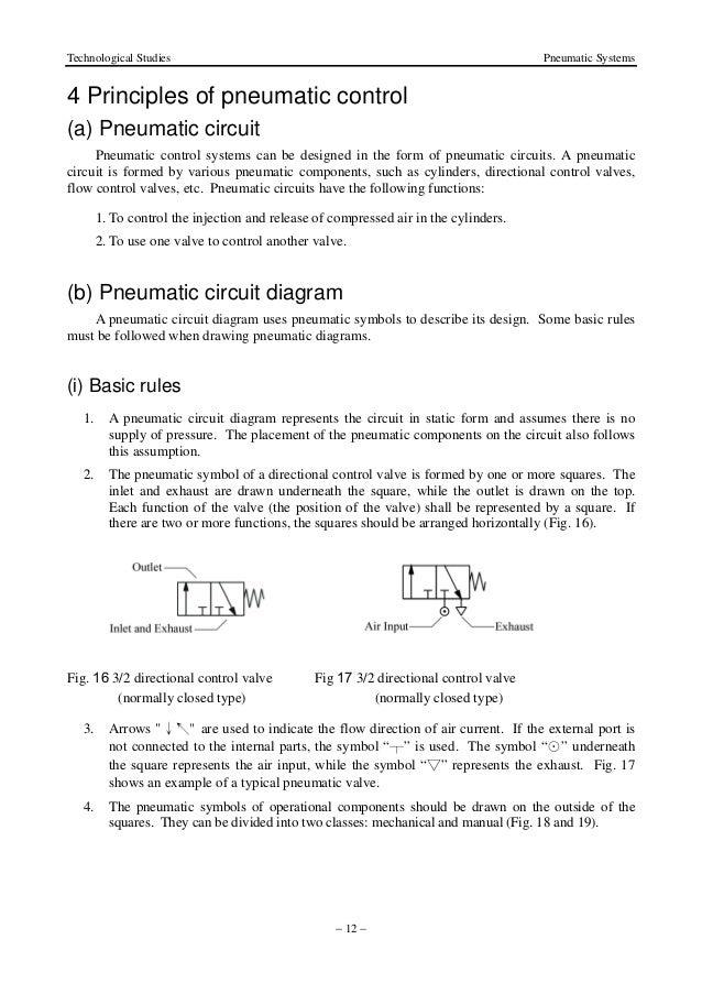 Pneumatic System