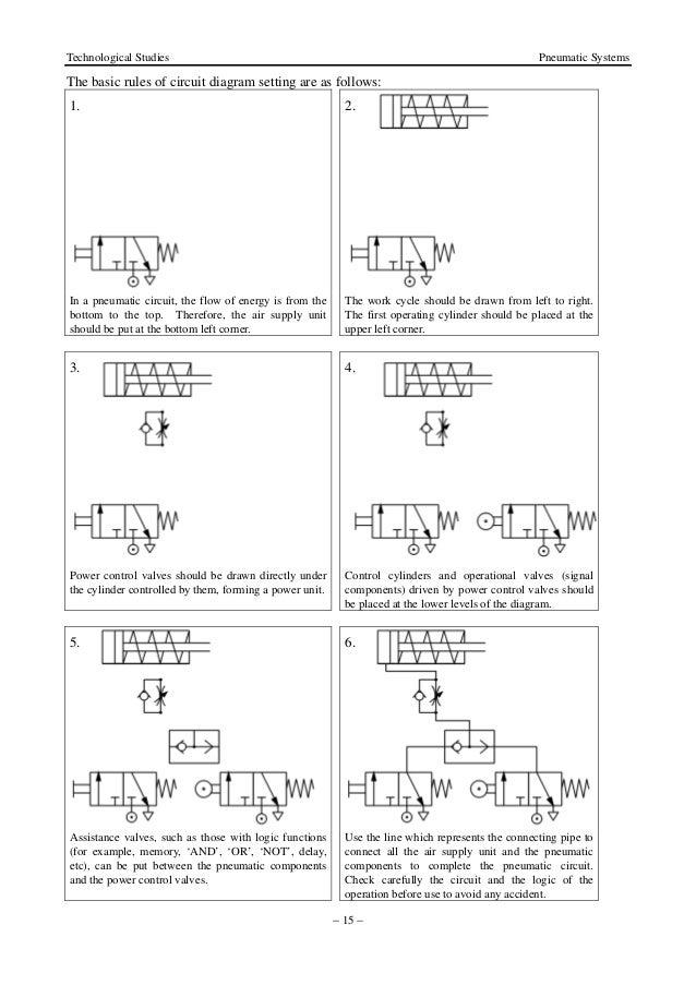 15 Speed Pneumatic Diagrams Diy Enthusiasts Wiring Diagrams