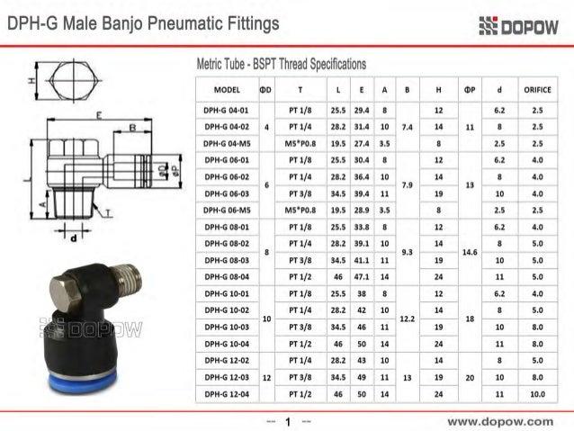Pneumatic fitting tubing