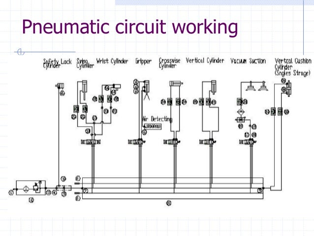pneumobotpneumatic pick and place robot 27 638?cb=1410655444 pneumobot pneumatic pick and place robot Conveyor Belt Wiring Diagram at readyjetset.co