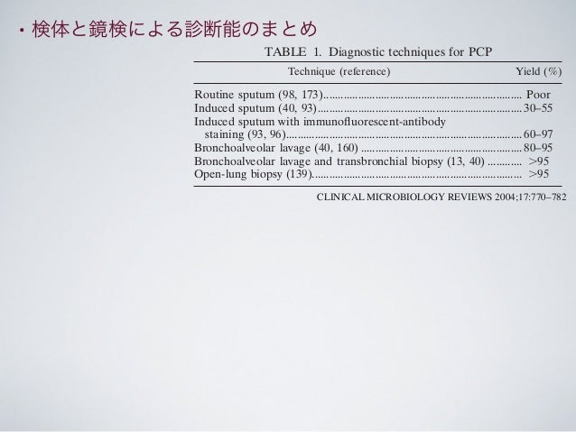 dq 1 patho Mhc class ii super-enhancer increases surface expression of hla-dr and hla-dq and affects cytokine production in autoimmune vitiligo giulio cavallia,b,1, masahiro.