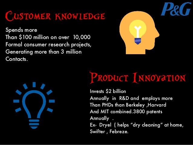 Customer knowledge Spends more Than $100 million on over 10,000 Formal consumer research projects, Generating more than 3 ...