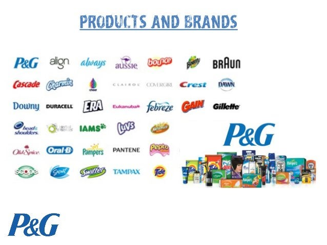 HARVARD BUSINESS SCHOOL CASE Products and Brands
