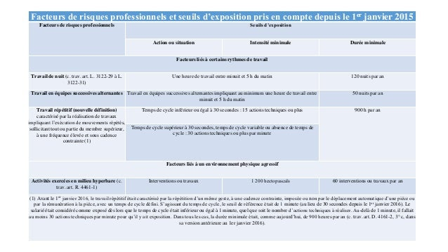 Facteurs de risques professionnels et seuils d'exposition pris en compte depuis le 1er janvier 2015 Facteurs de risques pr...