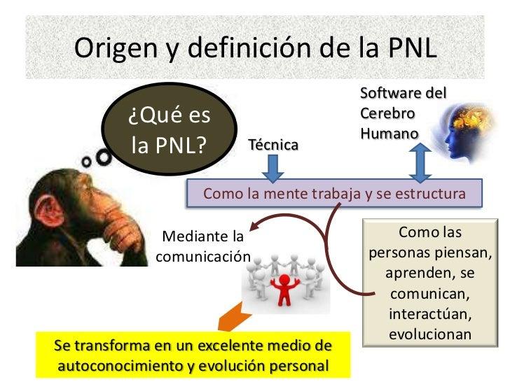 Pnl y discurso for Origen y definicion de oficina