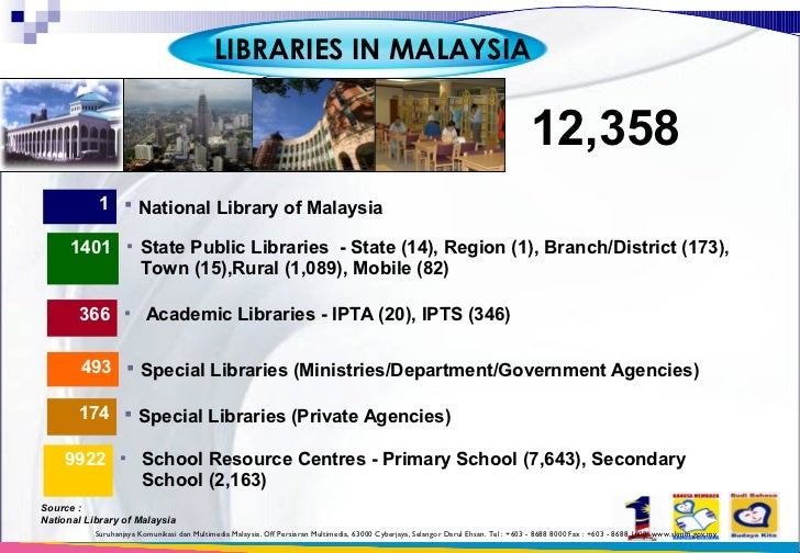 Library Services and Trend in Malaysia Dato Raslin Abu Bakar