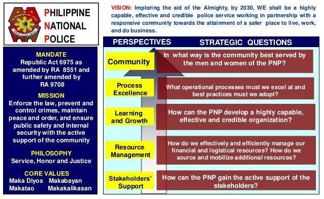 My PNP PR Application Timeline