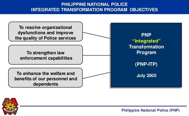 integrated patrol strategy Which policing strategy reorganizes conventional patrol strategies into integrated and versatile police teams assigned - answered by a verified tutor.