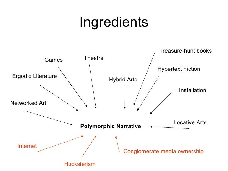 Towards a Taxonomy of Polymorphic Works Slide 2