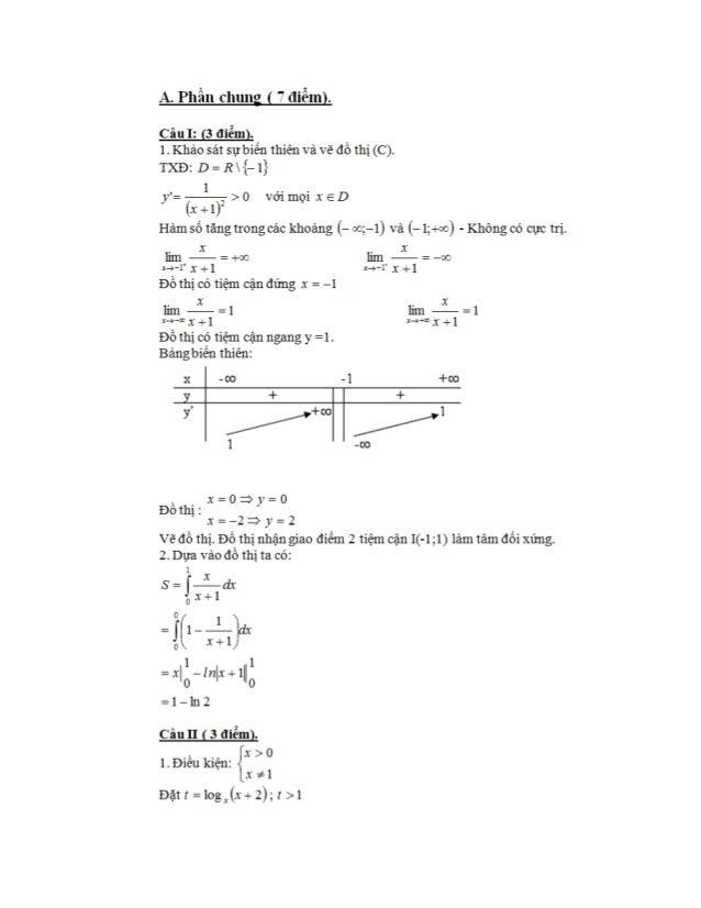 Đáp án đề thi tốt nghiệp môn toán năm 2014