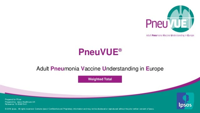 1 Weighted Total PneuVUE® Adult Pneumonia Vaccine Understanding in Europe Prepared for Pfizer Prepared by: Ipsos Healthcar...