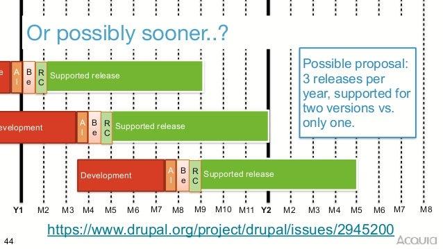 Drupal 8 and 9, Backwards Compatibility, and Drupal 8 5 update