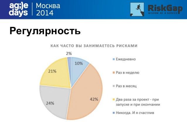 Регулярность Крупнее читать здесь: http://riskgap.ru/risk- register-size